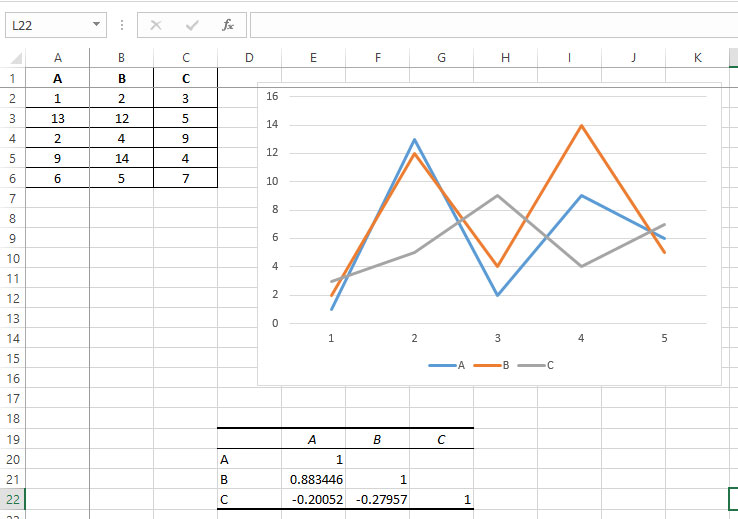 excel toolpak analysis korelacija