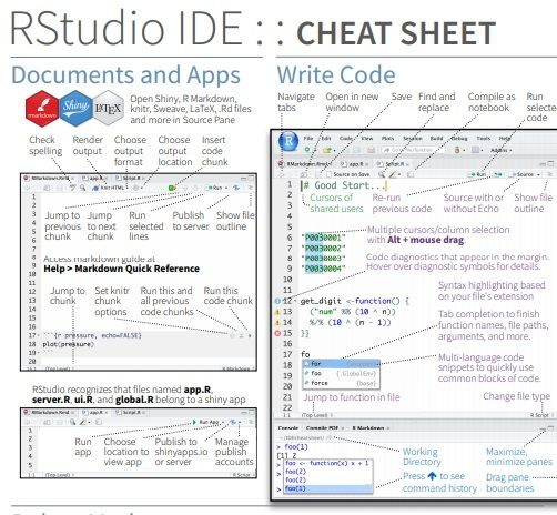 r studio ide cheat sheet